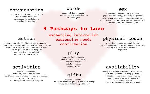 9 Pathways to Love
